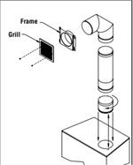 Gravity Venting Kits and Components for Wood Burning Fireplaces