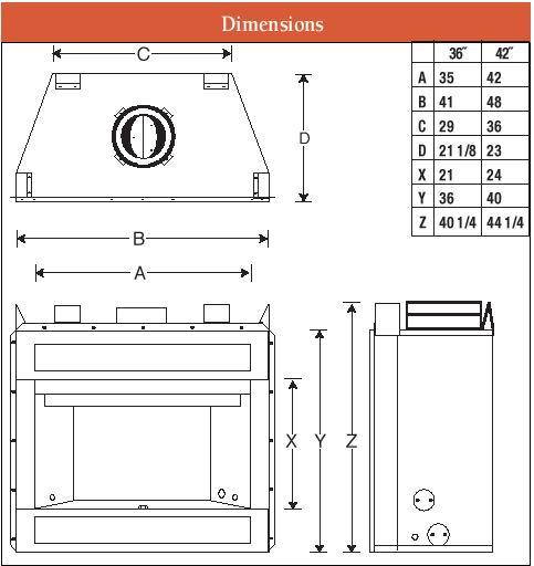 28 Best Fireplace Firebox Dimensions Outdoor Fireplace Dimensions Fireplace Specs Fmi