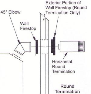 Hhtk 58 Horizontal Direct Vent Round Termination Kit J1484