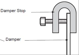 Universal Damper Clamp For A Fireplace